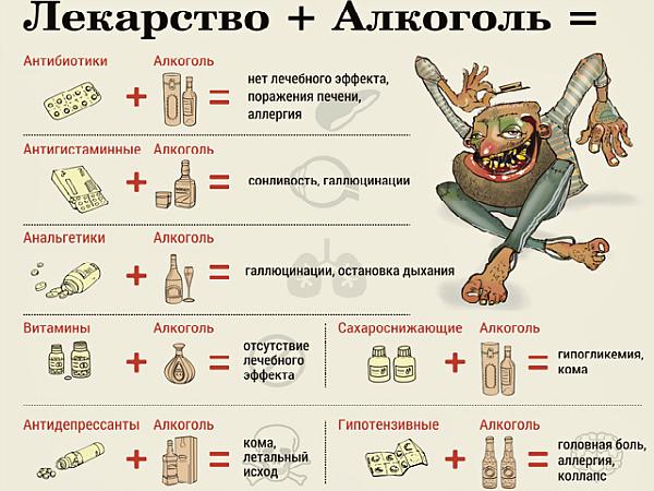 剤 アルコール 抗生 抗生物質の副作用と危険性~長期使用がもたらす健康被害~