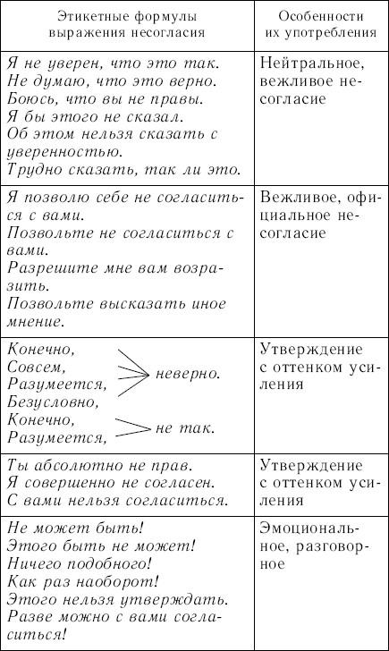 10. zrovnávače datovania 7. Voľný model Zoznamka stránky