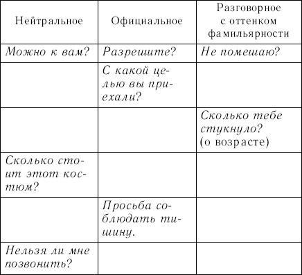 Randění s etiketou ruského muže